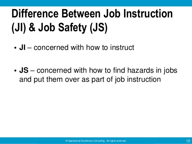 Training Within Industry Twi Job Safety Js Program By Operationa