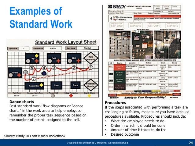standard work template excel