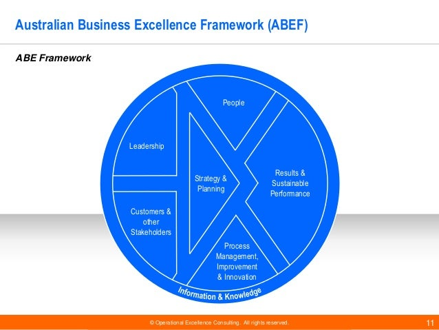 tqm and business excellence Qgs facilitates the organizations in business excellence and improvements  lean management, strategic thinking, tqm and business process management.