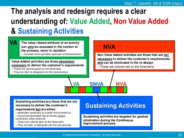 Value stream mapping by operational excellence consulting illustrative 20 maxwellsz