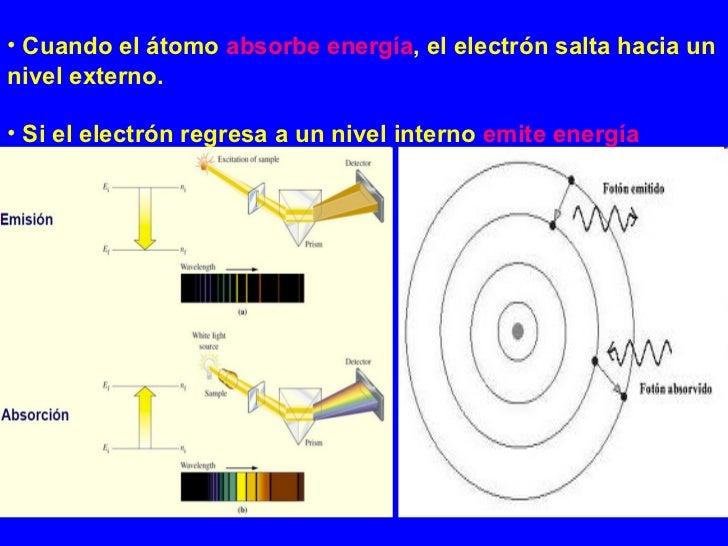 Previo a la mecano cuantica for Desde cuando hay clausula suelo
