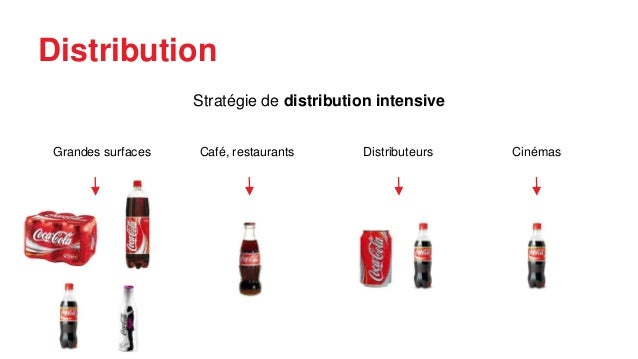 How Coca-Cola's distribution system works