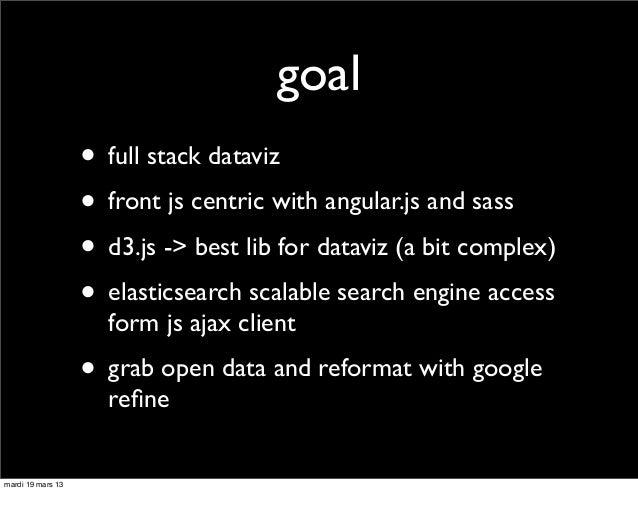dataviz on d3.js + elasticsearch Slide 2