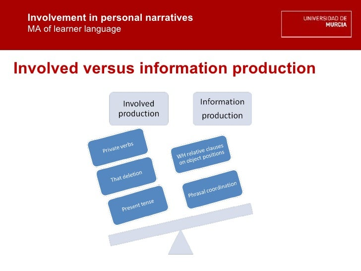 Involvement in personal narratives MA of learner language Involvement in personal narratives MA of learner language Involv...