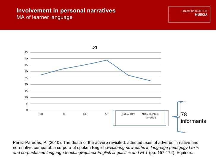 Involvement in personal narratives MA of learner language Involvement in personal narratives MA of learner language Pérez-...