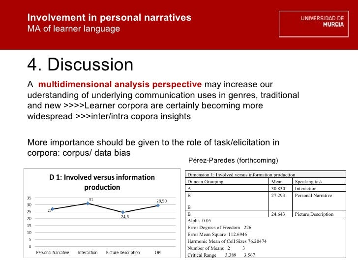 Involvement in personal narratives MA of learner language Involvement in personal narratives MA of learner language 4. Dis...