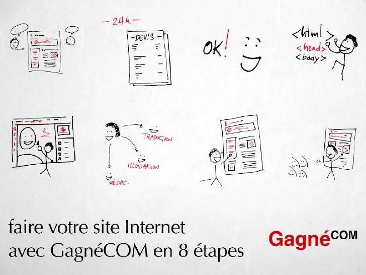 Faire votre site Internet avec GagnéCOM Slide 1