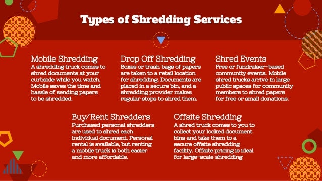 Shredding Services: How Much They Cost, and Which is Best