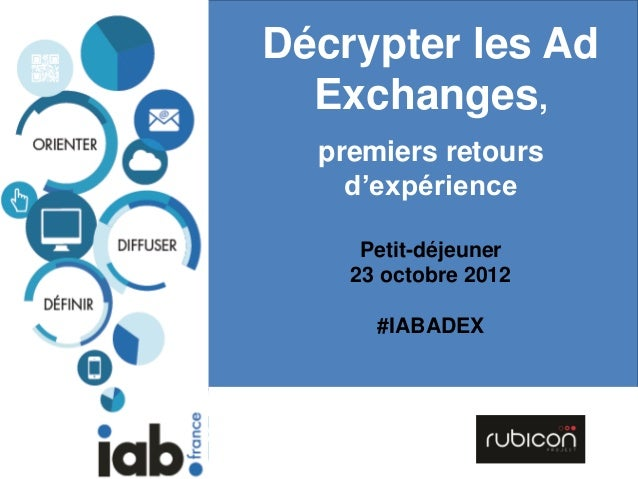Décrypter les Ad Exchanges, premiers retours d'expérience Petit-déjeuner 23 octobre 2012 #IABADEX