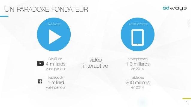 08/07/15 1 UN PARADOXE FONDATEUR PASSIVITE vidéo interactive INTERACTIVITE YouTube 4 milliards vues par jour Facebook 1 mi...