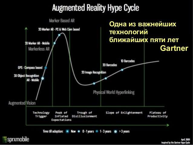 Дополненная реальность - совмещение реального и компьютерного мира Slide 2