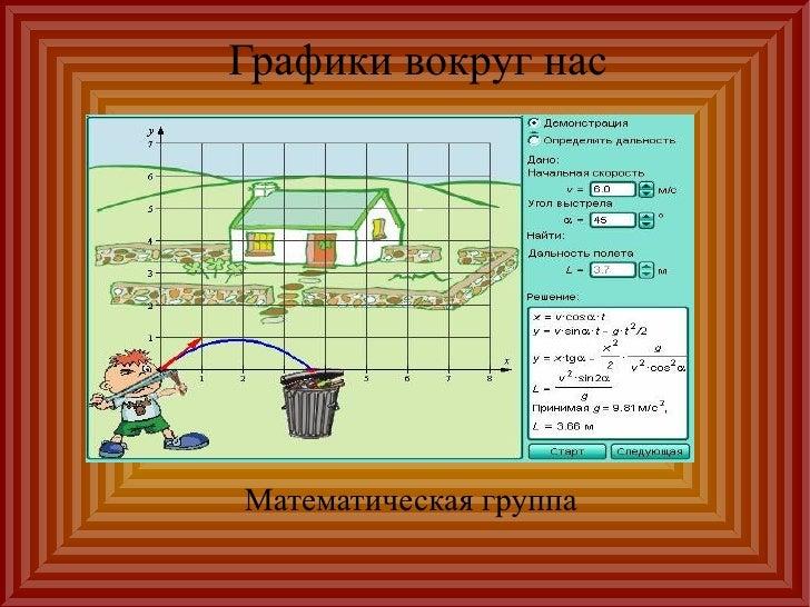 Графики вокруг нас Математическая группа