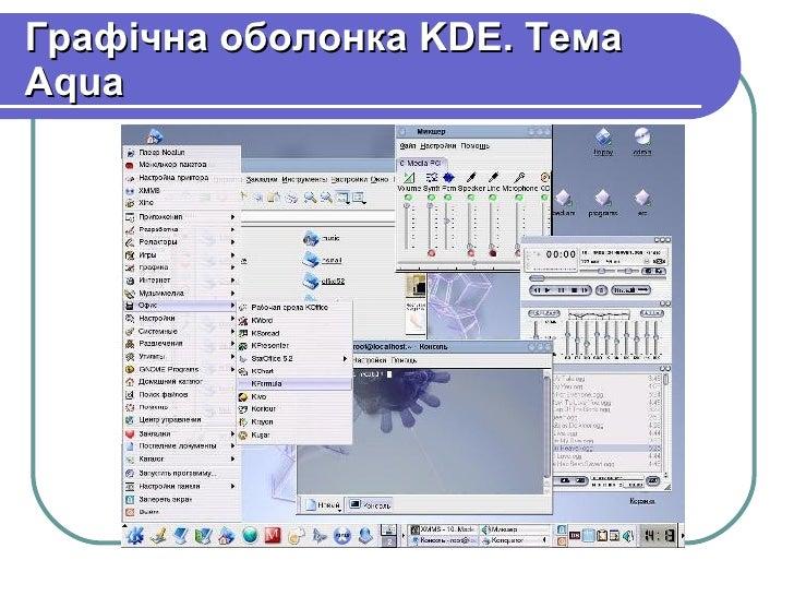 Програмне забезпечення LINUX Slide 2
