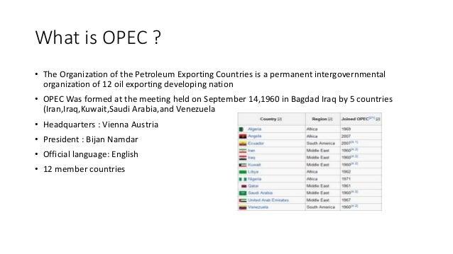 OPEC ( microeconomics )