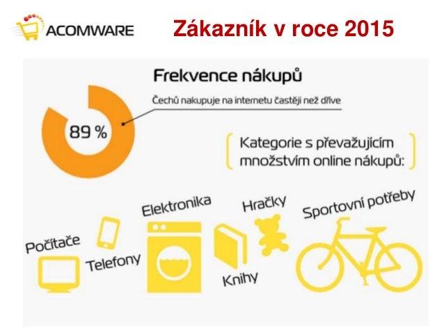 Zákazník v roce 2015 12