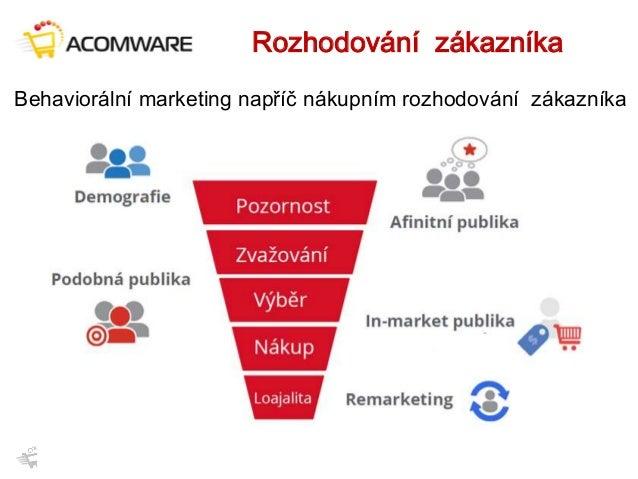 Rozhodování zákazníka 14 Behaviorální marketing napříč nákupním rozhodování zákazníka