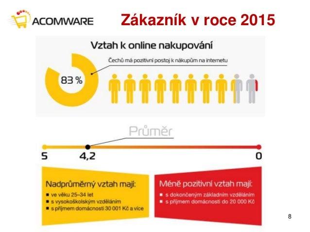 Zákazník v roce 2015 8