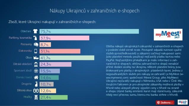 ... 16. Nákupy Ukrajinců v zahraničních e-shopech ... a4fefb4f2f1