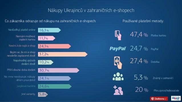 COM  17. Nákupy Ukrajinců v zahraničních e-shopech ... 08c66342ff2