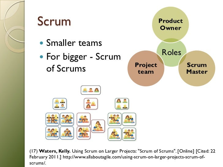 scrum product owner smaller teams roles for bigger scrum project scrum of scrums team master17 waters kelly using scrum on larger projects - What Is Agile Methodology Pdf