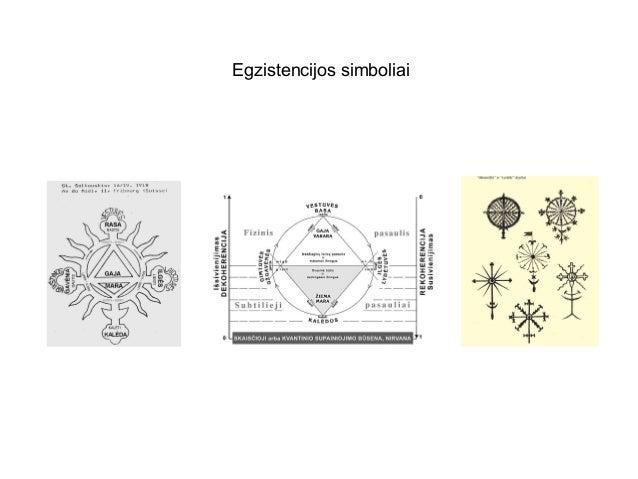 Egzistencijos simboliai
