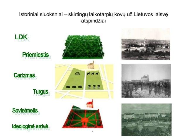 Istoriniai sluoksniai – skirtingų laikotarpių kovų už Lietuvos laisvę atspindžiai