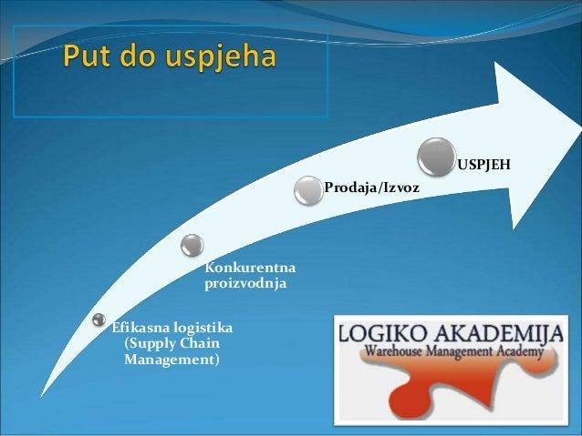 USPJEH                           Prodaja/Izvoz             Konkurentna             proizvodnjaEfikasna logistika  (Supply ...