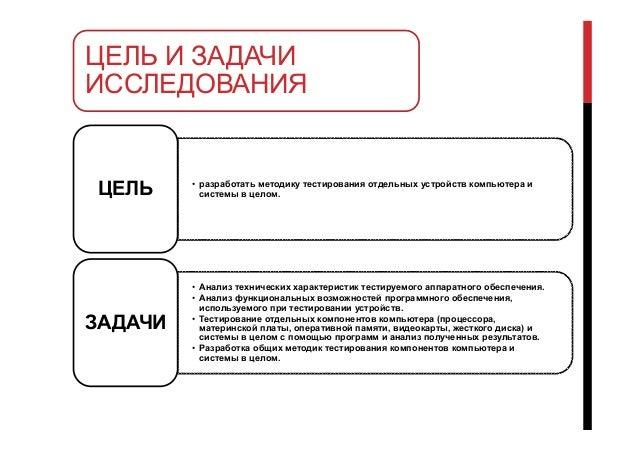 Презентация к защите курсовой работы на заказ на studentam in ru ЦЕЛЬ И ЗАДАЧИ ИССЛЕДОВАНИЯ
