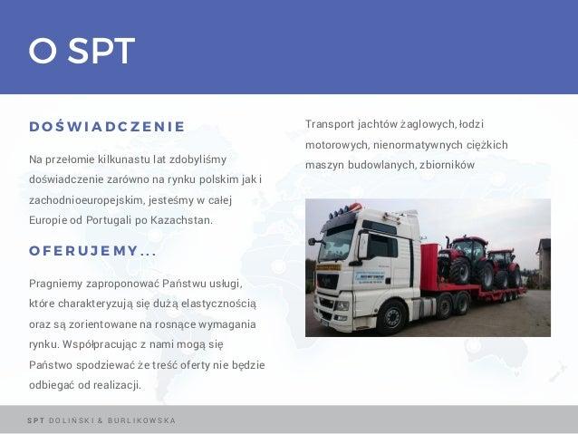 SPT - NASZA OFERTA Slide 3