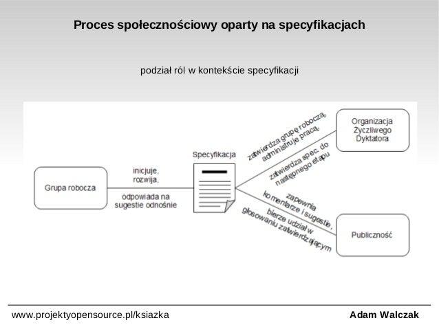 Proces społecznościowy oparty na specyfikacjach  podział ról w kontekście specyfikacji  www.projektyopensource.pl/ksiazka ...