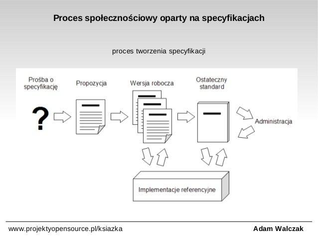 Proces społecznościowy oparty na specyfikacjach  proces tworzenia specyfikacji  www.projektyopensource.pl/ksiazka  Adam Wa...
