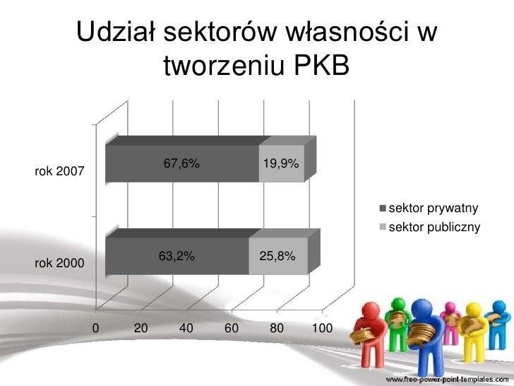 Ekonomia sektora publicznego