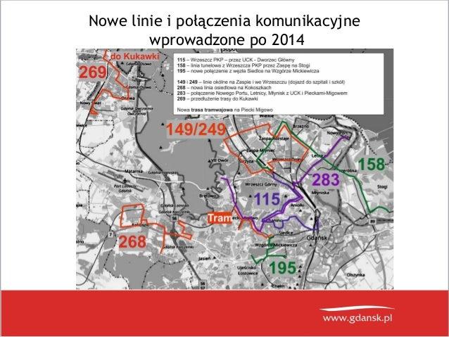 Prezentacja konferencja komunikacja gdansk_28.08.2018 Slide 3