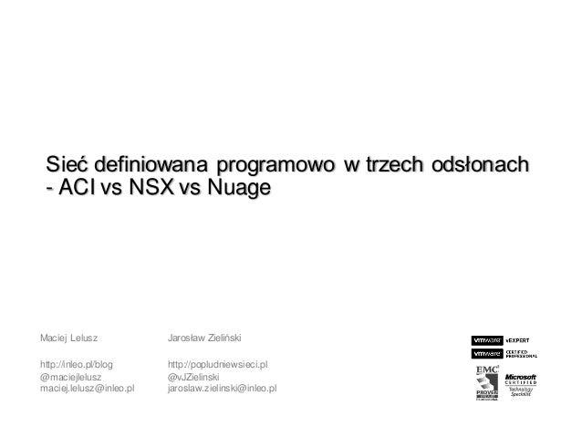 Sieć definiowana programowo w trzech odsłonach - ACI vs NSX vs Nuage Maciej Lelusz http://inleo.pl/blog @maciejlelusz maci...