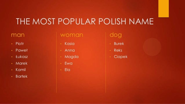 Most Common Dog Names By Country