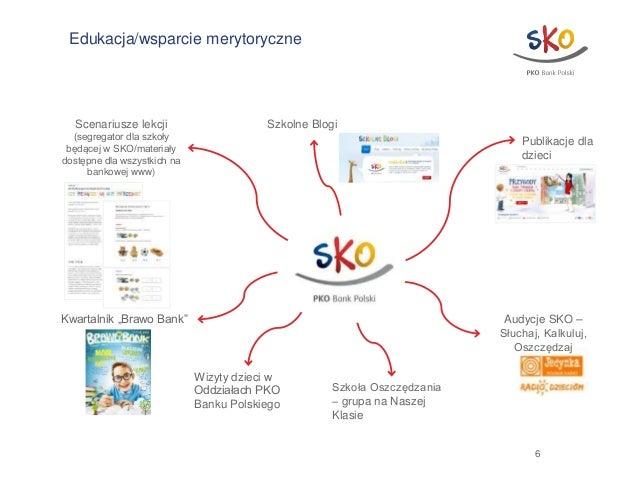 6 Edukacja/wsparcie merytoryczne Scenariusze lekcji (segregator dla szkoły będącej w SKO/materiały dostępne dla wszystkich...