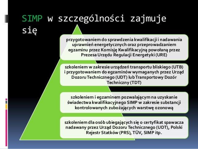 Prezentacja simp odk g.gadomska Slide 3