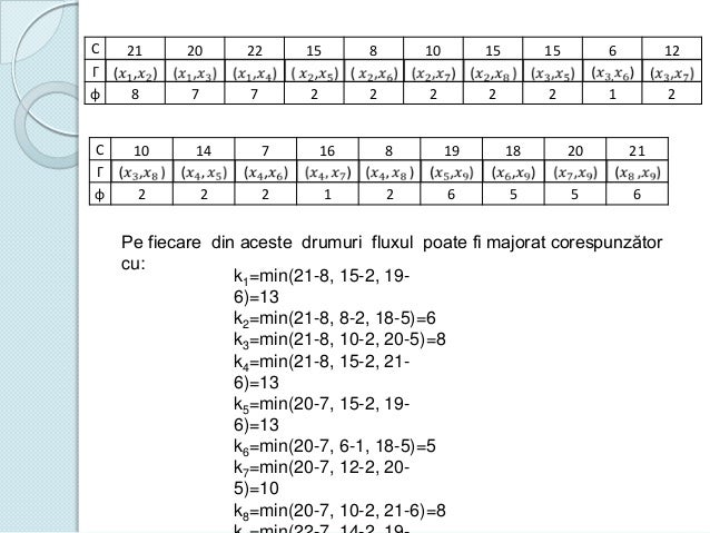 C Γ φ  C Γ φ  21  20  22  15  8  10  15  15  6  12  8  7  7  2  2  2  2  2  1  2  10  14  7  16  8  19  18  20  21  2  2  ...