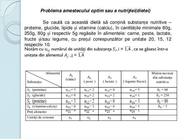 Problema amestecului optim sau a nutriției(dietei) Se caută ca această dietă să conțină substanțe nutritive – proteine, gl...