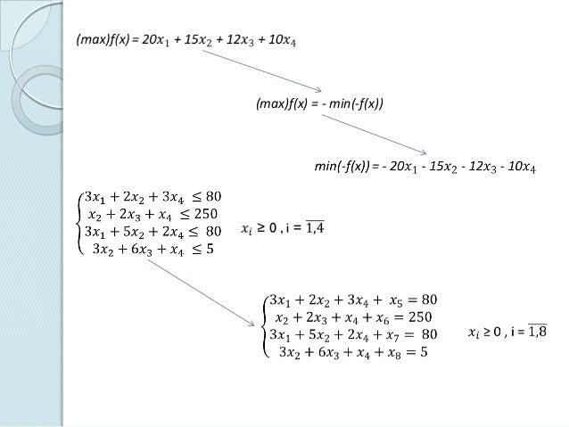 (max)f(x) = - min(-f(x))