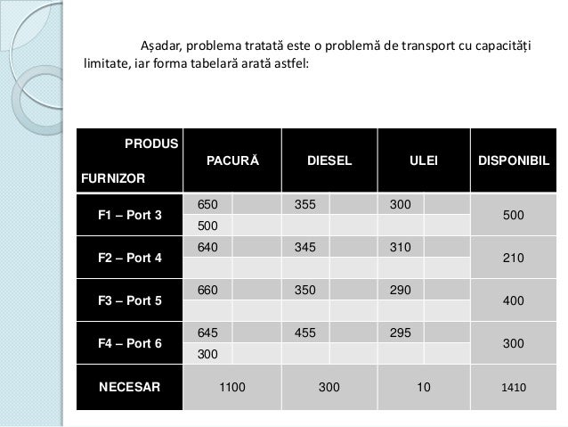 Așadar, problema tratată este o problemă de transport cu capacități limitate, iar forma tabelară arată astfel:  PRODUS PAC...