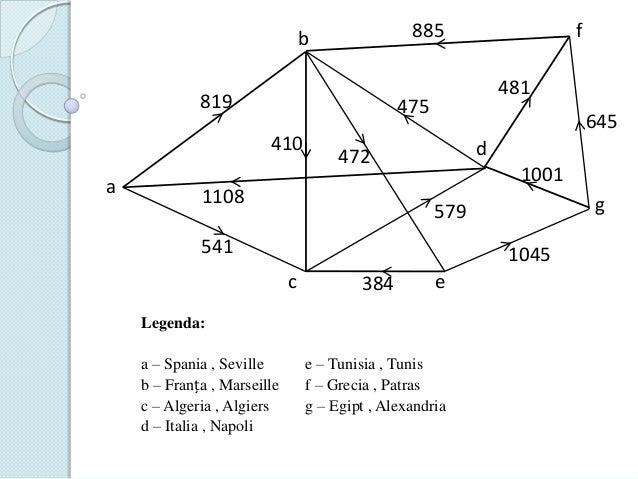 819  481  475 410  a  f  885  b  645 d  472  1108  1001  541  1045 c  384  e  Legenda: a – Spania , Seville b – Franța , M...