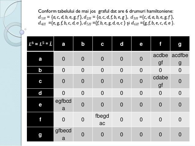 a  b  c  d  e  f  g  acdbe acdfbe gf g 0 0 cdabe 0 gf 0 0  a  0  0  0  0  0  b  0  0  0  0  0  c  0  0  0  0  0  d  0 egfb...