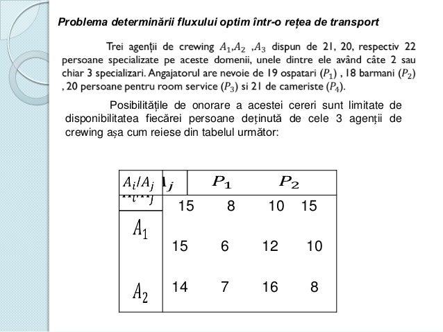 Problema determinării fluxului optim într-o reţea de transport  Posibilităţile de onorare a acestei cereri sunt limitate d...