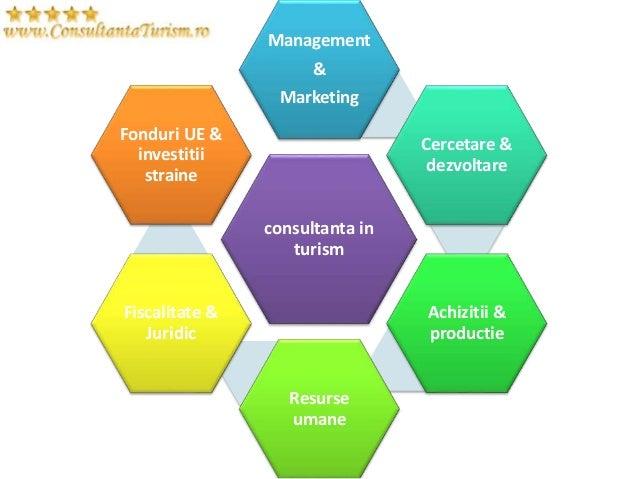 consultanta in turism Management & Marketing Cercetare & dezvoltare Achizitii & productie Resurse umane Fiscalitate & Juri...