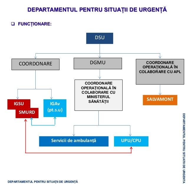 Activitatea Departamentului pentru Situaţii de Urgenţă în 2014 Slide 2