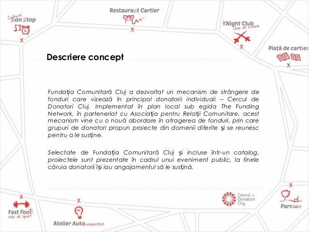 Descriere concept Funda ia Comunitară Clujț a dezvoltat un mecanism de strângere de fonduri care vizează în principal dona...