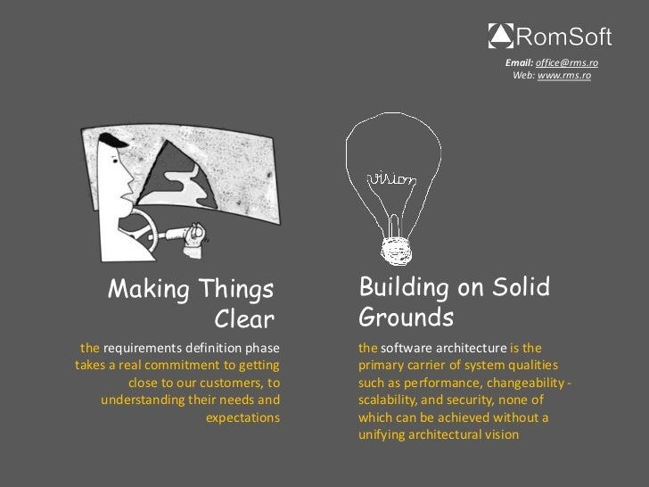 Email: office@rms.ro                                                                Web: www.rms.ro     Making Things     ...