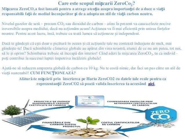 Care este scopul mișcarii ZeroCo2?  Mișcarea ZeroCO2a fost lansată pentru a atrage atenția asupra importanței de a duce o ...