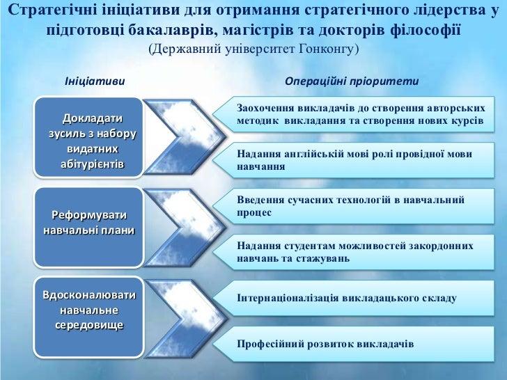 Стратегічні ініціативи для отримання стратегічного лідерства у    підготовці бакалаврів, магістрів та докторів філософії  ...
